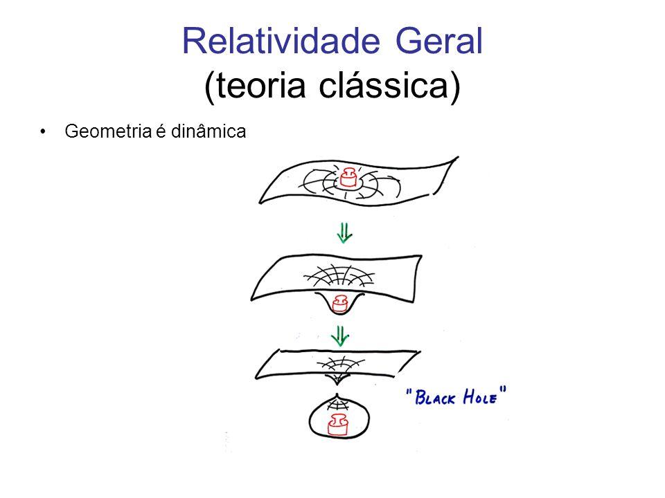 Relatividade Geral (teoria clássica) Geometria é dinâmica