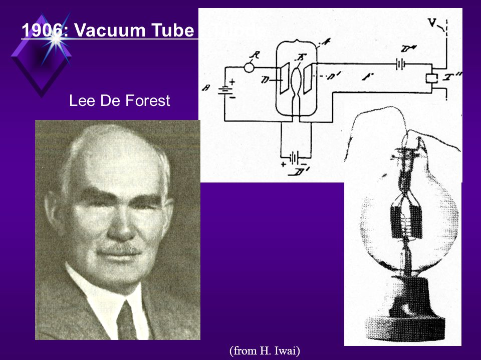 Lee De Forest 1906: Vacuum Tube : Triode (from H. Iwai)