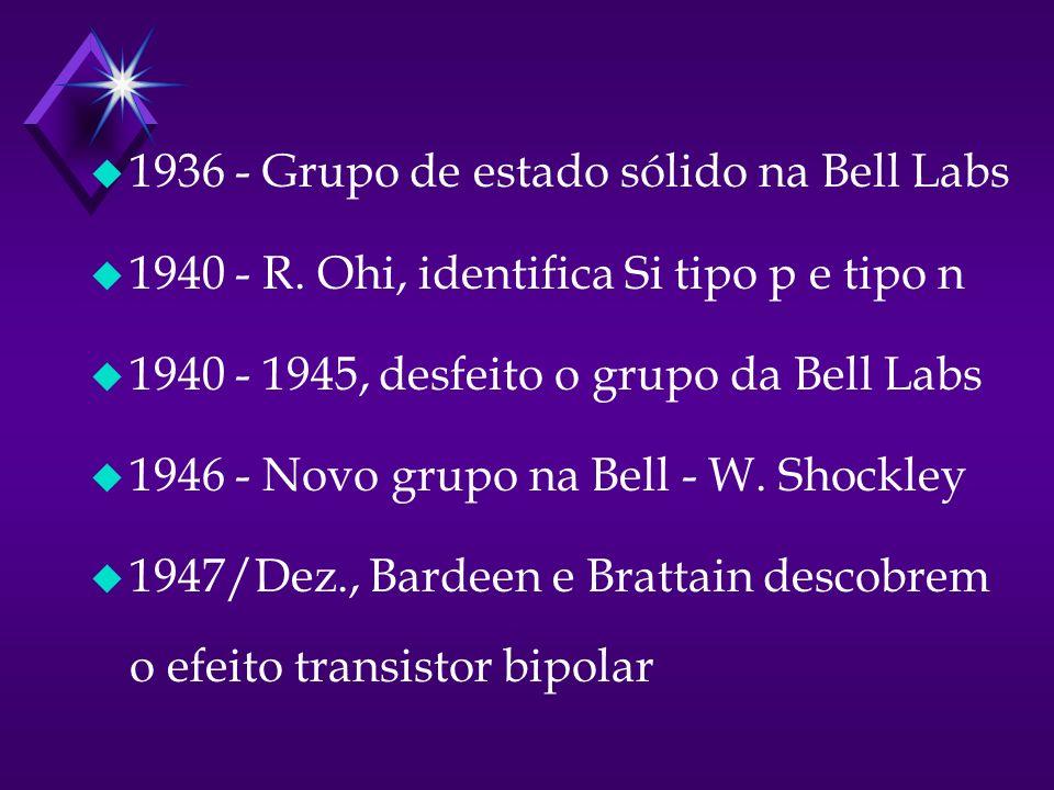 u 1936 - Grupo de estado sólido na Bell Labs u 1940 - R.