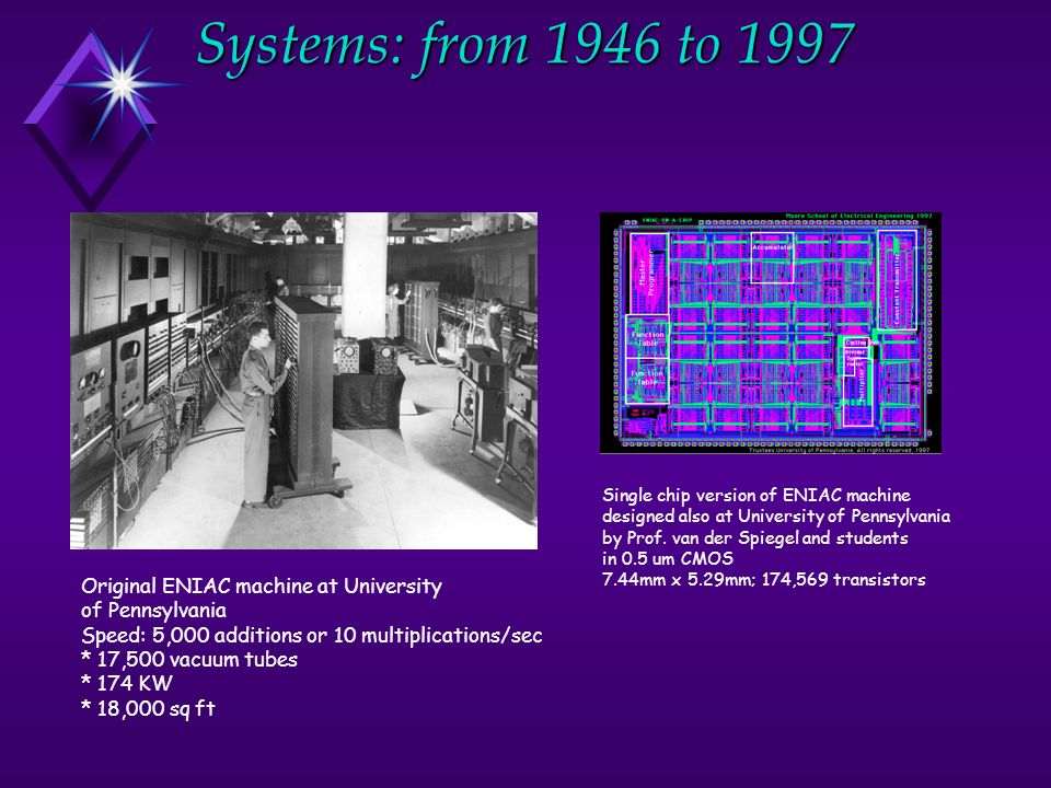 Systems: from 1946 to 1997 Original ENIAC machine at University of Pennsylvania Speed: 5,000 additions or 10 multiplications/sec * 17,500 vacuum tubes