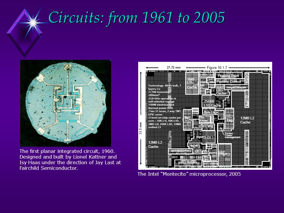 Circuits: from 1961 to 2005 The first planar integrated circuit, 1960.
