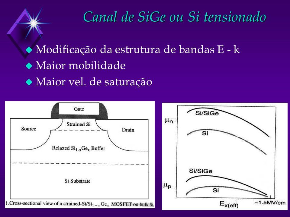 Canal de SiGe ou Si tensionado u Modificação da estrutura de bandas E - k u Maior mobilidade u Maior vel.