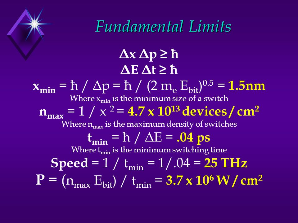 Fundamental Limits Δx Δp ħ ΔE Δt ħ x min = ħ / Δp = ħ / (2 m e E bit ) 0.5 = 1.5nm Where x min is the minimum size of a switch n max = 1 / x 2 = 4.7 x