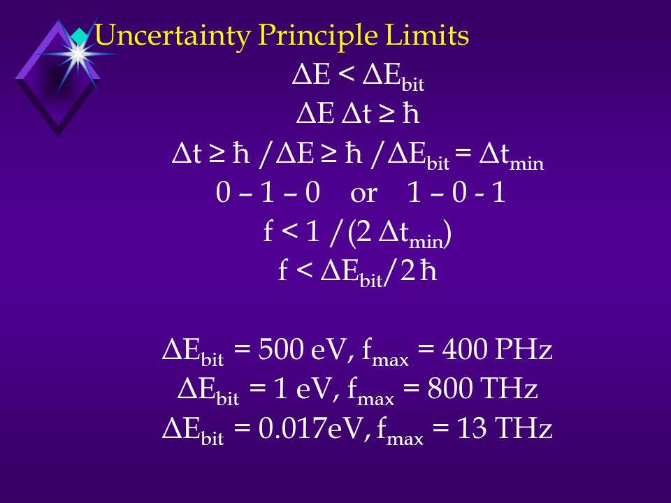 u Uncertainty Principle Limits ΔE < ΔE bit ΔE Δt ħ Δt ħ /ΔE ħ /ΔE bit = Δt min 0 – 1 – 0 or 1 – 0 - 1 f < 1 /(2 Δt min ) f < ΔE bit /2 ħ ΔE bit = 500 eV, f max = 400 PHz ΔE bit = 1 eV, f max = 800 THz ΔE bit = 0.017eV, f max = 13 THz