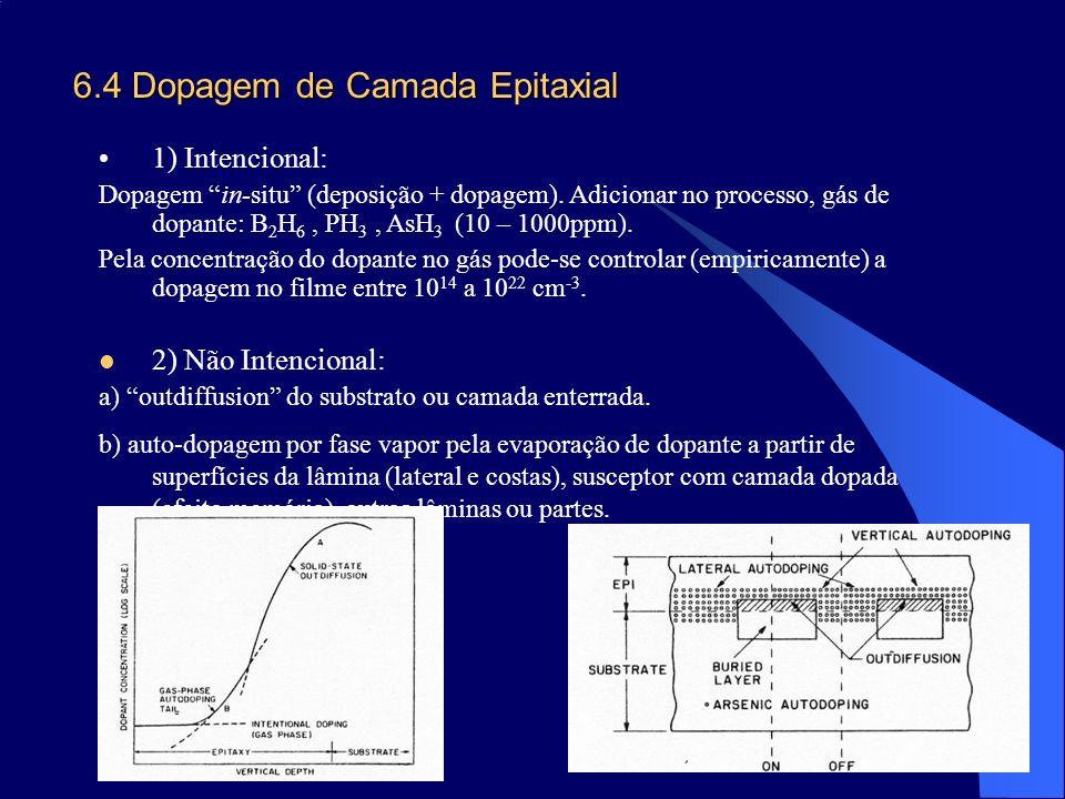 6.4 Dopagem de Camada Epitaxial 1) Intencional: Dopagem in-situ (deposição + dopagem). Adicionar no processo, gás de dopante: B 2 H 6, PH 3, AsH 3 (10