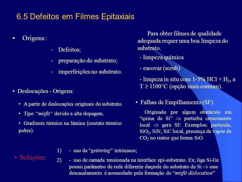 6.5 Defeitos em Filmes Epitaxiais -Defeitos; -preparação do substrato; -imperfeições no substrato. Origens : Para obter filmes de qualidade adequada r