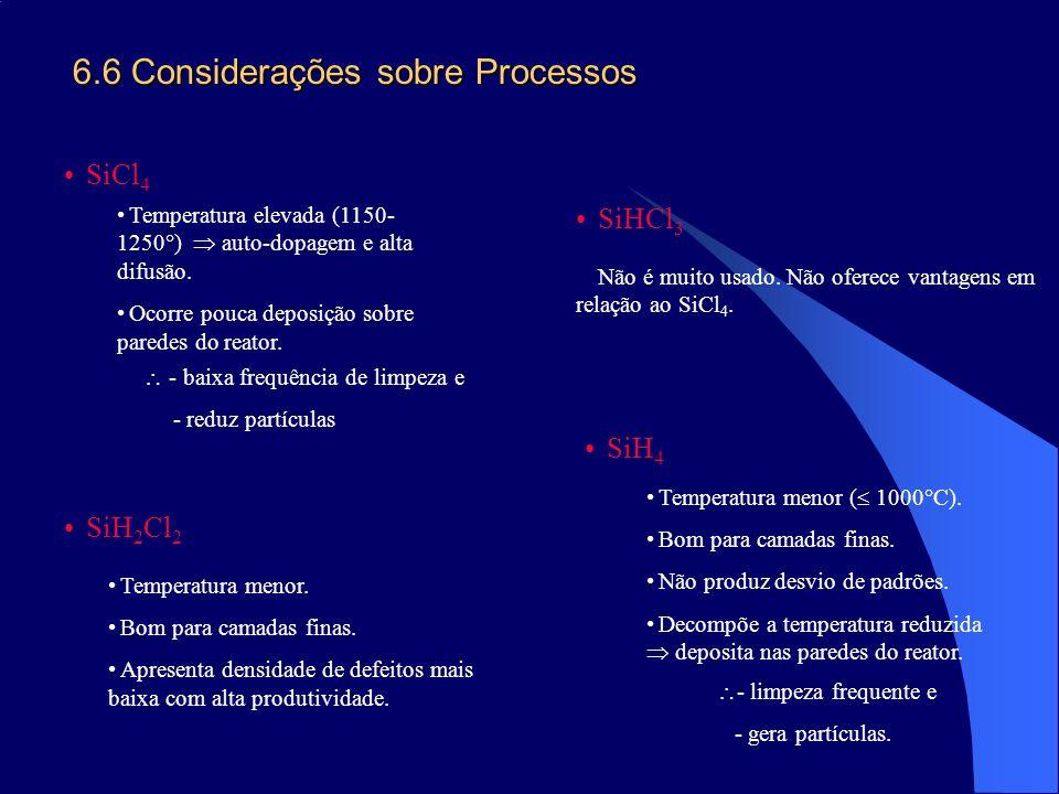 6.6 Considerações sobre Processos SiCl 4 Temperatura elevada (1150- 1250 ) auto-dopagem e alta difusão. Ocorre pouca deposição sobre paredes do reator