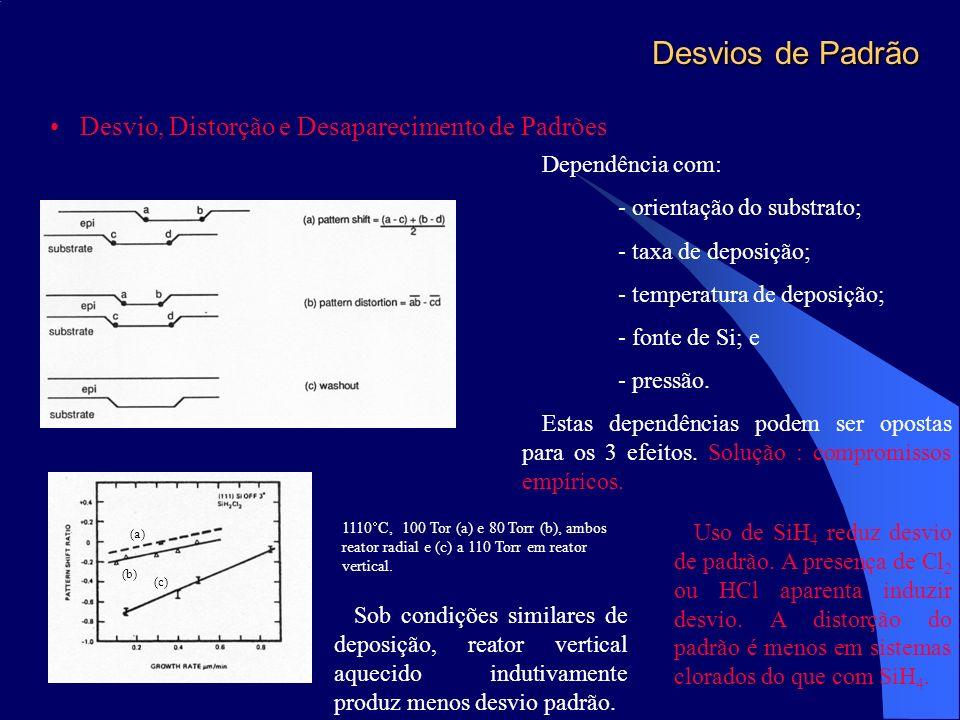 Desvios de Padrão Desvio, Distorção e Desaparecimento de Padrões Dependência com: - orientação do substrato; - taxa de deposição; - temperatura de dep