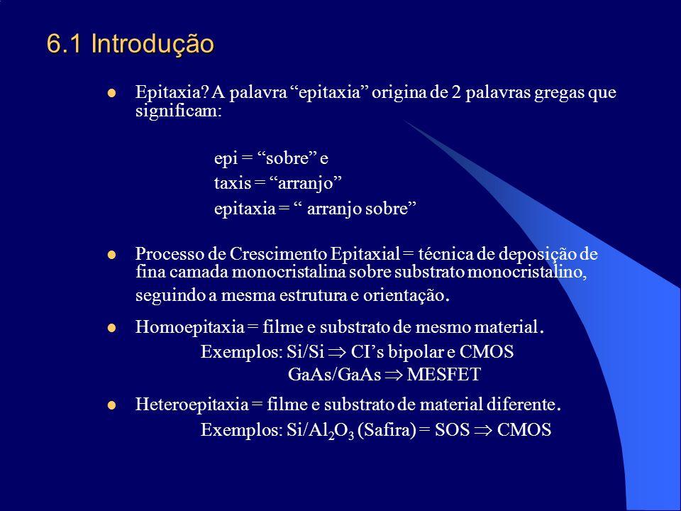 6.1 Introdução Epitaxia? A palavra epitaxia origina de 2 palavras gregas que significam: epi = sobre e taxis = arranjo epitaxia = arranjo sobre Proces