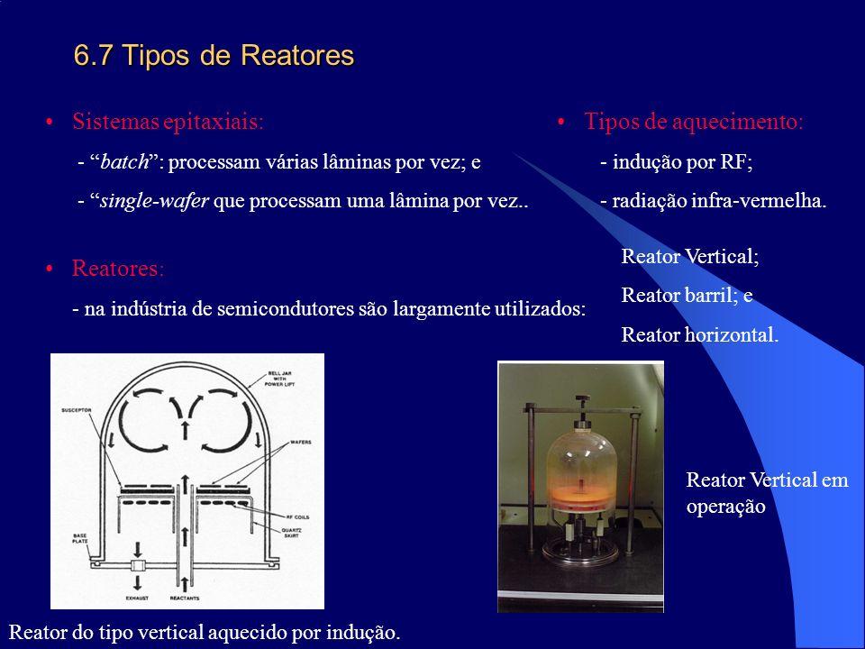6.7 Tipos de Reatores Sistemas epitaxiais: - batch: processam várias lâminas por vez; e - single-wafer que processam uma lâmina por vez.. Tipos de aqu