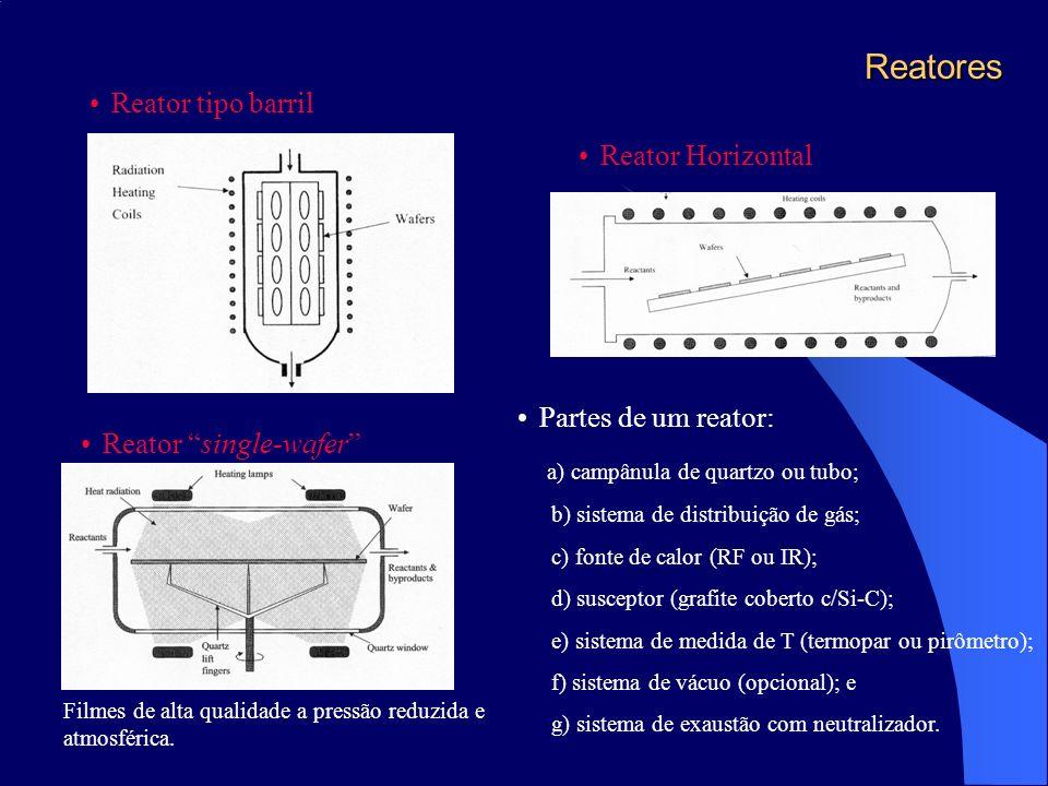 Reatores Reator tipo barril Reator Horizontal Reator single-wafer Partes de um reator: a) campânula de quartzo ou tubo; b) sistema de distribuição de