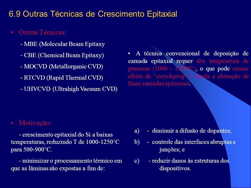 6.9 Outras Técnicas de Crescimento Epitaxial Outras Técnicas: - MBE (Molecular Beam Epitaxy - CBE (Chemical Beam Epitaxy) - MOCVD (Metallorganic CVD)