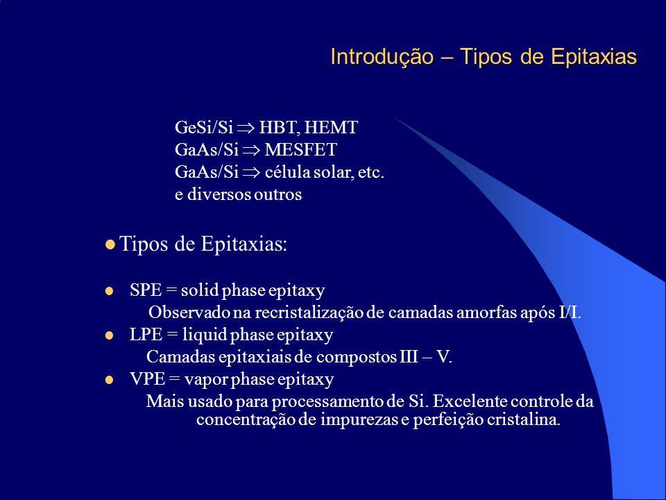 GeSi/Si HBT, HEMT GaAs/Si MESFET GaAs/Si célula solar, etc. e diversos outros Tipos de Epitaxias: SPE = solid phase epitaxy Observado na recristalizaç