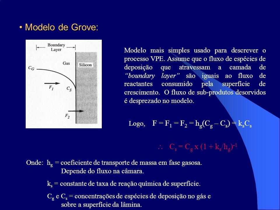 Modelo de Grove:Modelo de Grove: Modelo mais simples usado para descrever o processo VPE. Assume que o fluxo de espécies de deposição que atravessam a