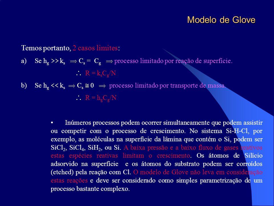 Temos portanto, 2 casos limites: a)Se h g k s C s = C g processo limitado por reação de superfície. R = k s C g /N b)Se h g k s C s 0 processo limitad