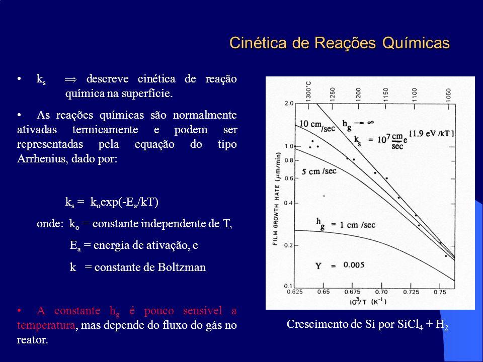 Cinética de Reações Químicas k s descreve cinética de reação química na superfície. As reações químicas são normalmente ativadas termicamente e podem