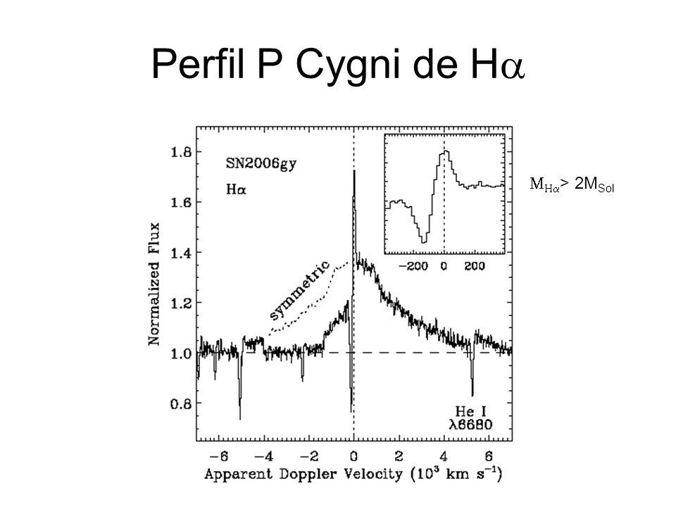 Perfil P Cygni de H > 2M Sol