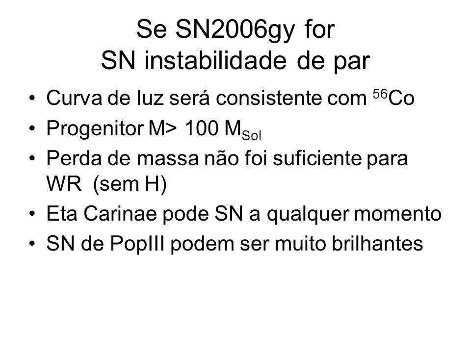 Se SN2006gy for SN instabilidade de par Curva de luz será consistente com 56 Co Progenitor M> 100 M Sol Perda de massa não foi suficiente para WR (sem H) Eta Carinae pode SN a qualquer momento SN de PopIII podem ser muito brilhantes