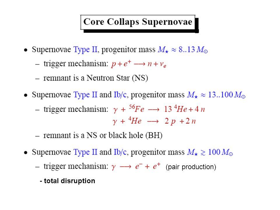 SN2006gy: 10 51 ergs 22 M Sol de 56 Ni (SNII de 20M Sol produz 0,07 M Sol de Ni) >> 40 M Sol progenitor
