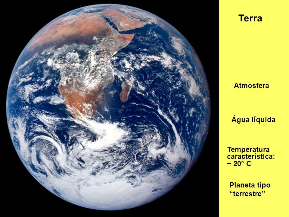 Terra Atmosfera Água líquida Temperatura característica: ~ 20° C Planeta tipo terrestre