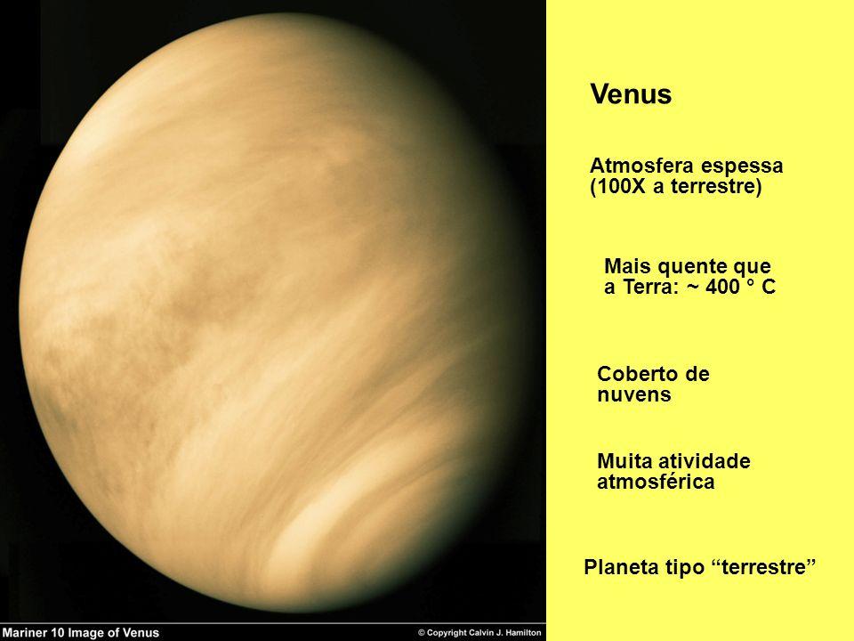 Venus Atmosfera espessa (100X a terrestre) Coberto de nuvens Muita atividade atmosférica Planeta tipo terrestre Mais quente que a Terra: ~ 400 ° C