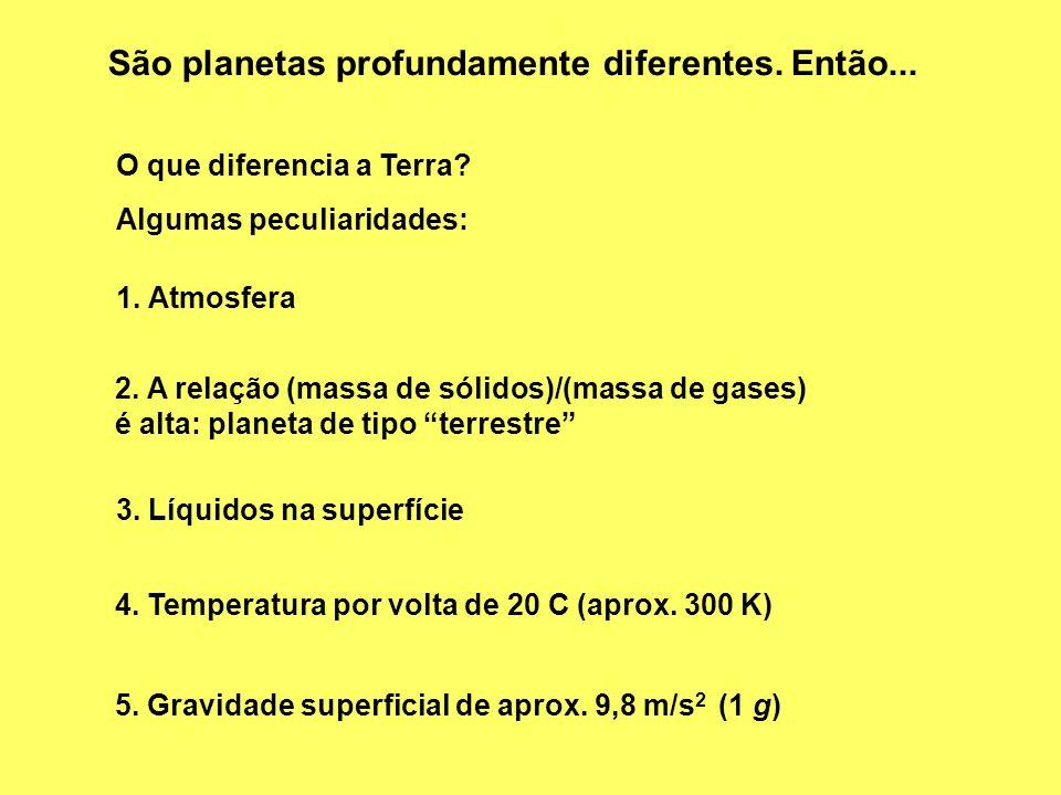 O que diferencia a Terra? Algumas peculiaridades: 1. Atmosfera 2. A relação (massa de sólidos)/(massa de gases) é alta: planeta de tipo terrestre 3. L