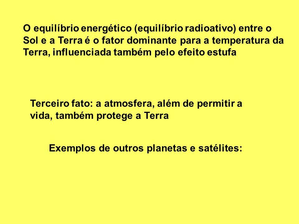 O equilíbrio energético (equilíbrio radioativo) entre o Sol e a Terra é o fator dominante para a temperatura da Terra, influenciada também pelo efeito