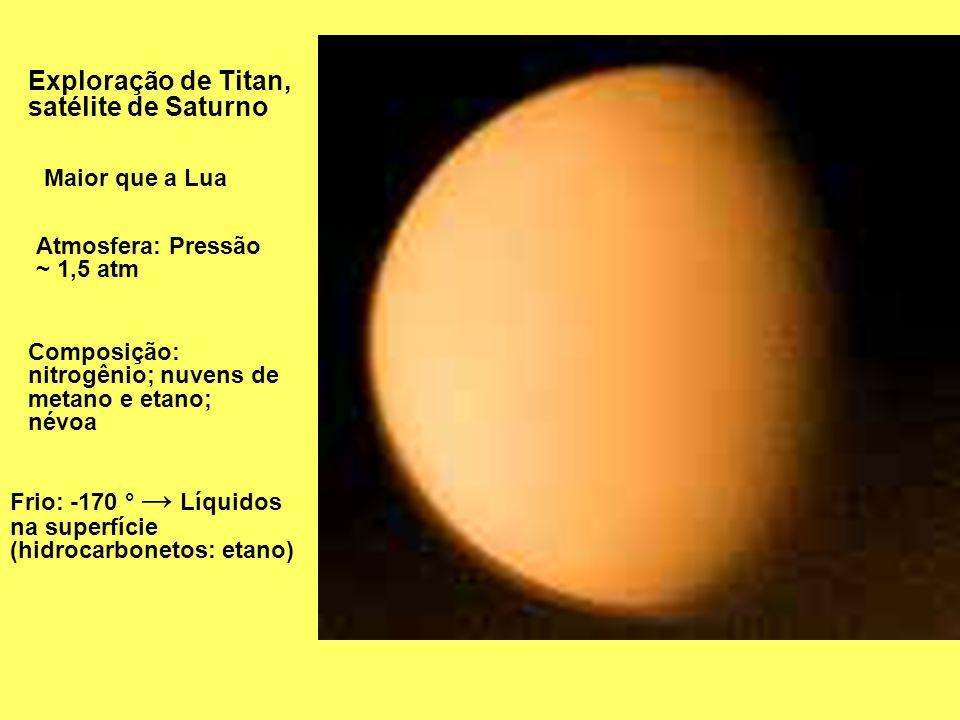 Exploração de Titan, satélite de Saturno Atmosfera: Pressão ~ 1,5 atm Composição: nitrogênio; nuvens de metano e etano; névoa Maior que a Lua Frio: -1