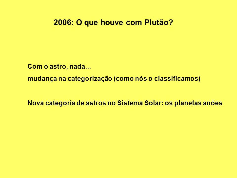 2006: O que houve com Plutão? Com o astro, nada... mudança na categorização (como nós o classificamos) Nova categoria de astros no Sistema Solar: os p
