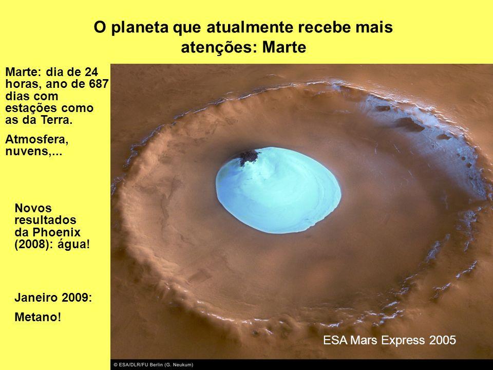 O planeta que atualmente recebe mais atenções: Marte Marte: dia de 24 horas, ano de 687 dias com estações como as da Terra. Atmosfera, nuvens,... Jane