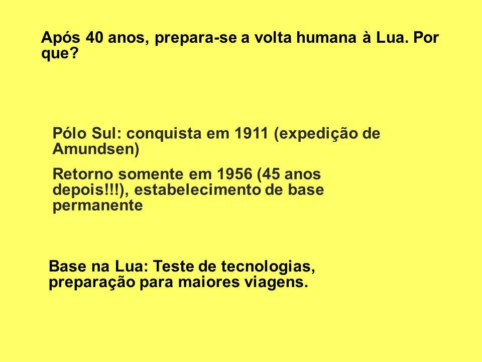 Após 40 anos, prepara-se a volta humana à Lua. Por que? Pólo Sul: conquista em 1911 (expedição de Amundsen) Retorno somente em 1956 (45 anos depois!!!