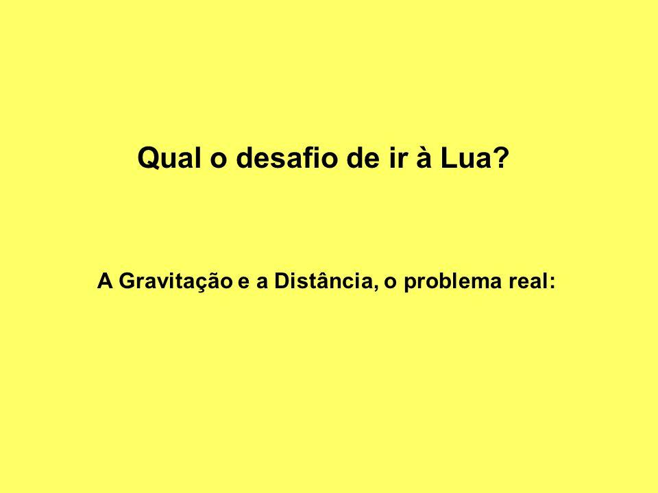 Qual o desafio de ir à Lua? A Gravitação e a Distância, o problema real: