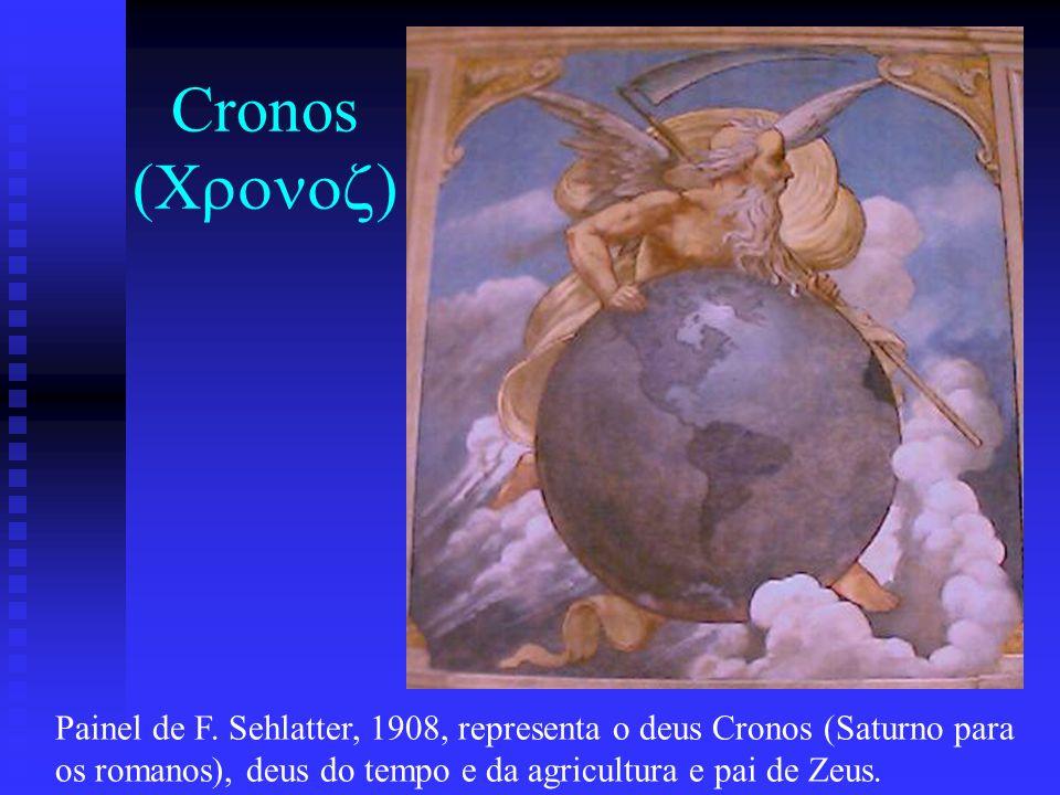Cronos ( Painel de F.