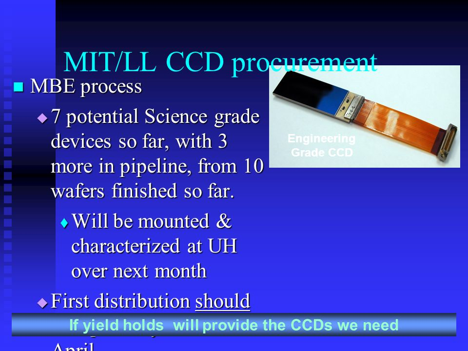 MIT/LL CCD procurement MBE process MBE process 7 potential Science grade devices so far, with 3 more in pipeline, from 10 wafers finished so far. 7 po