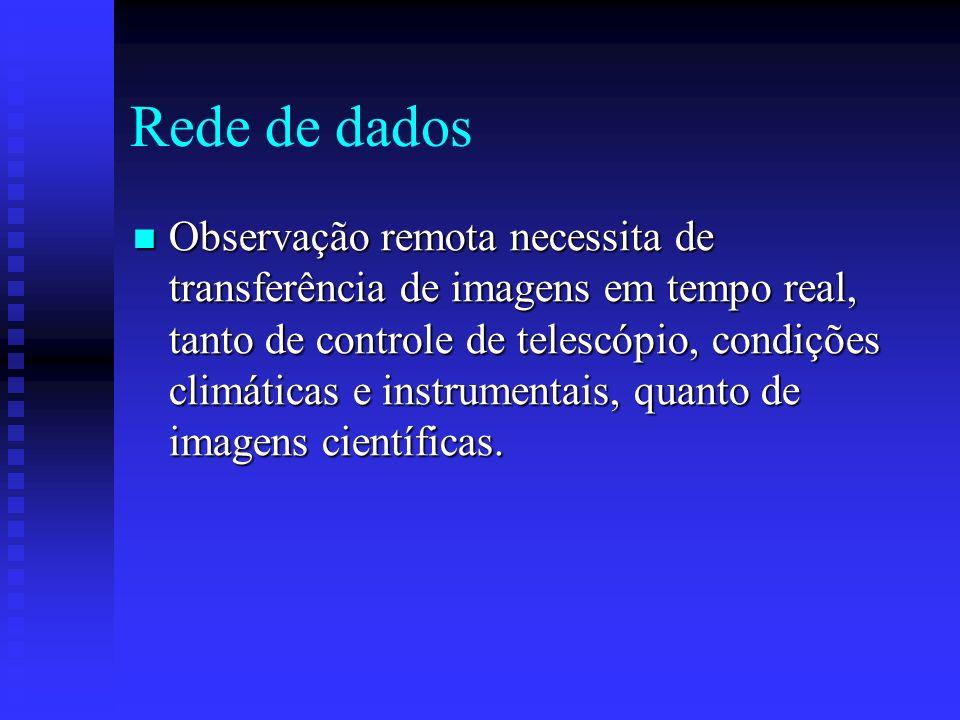 Rede de dados Observação remota necessita de transferência de imagens em tempo real, tanto de controle de telescópio, condições climáticas e instrumen