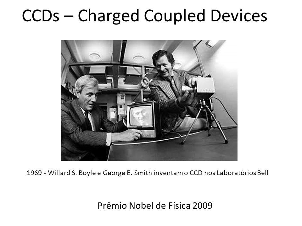 Onde encontrar softwares e imagens.fits -Arquivo do HOU - http://www.handsonuniverse.org/ - FITS Liberator: http://www.spacetelescope.org/projects/fits_liberator/ - NRAO http://www.cv.nrao.edu/fits/ - SAOImage DS9: hea-www.harvard.edu/RD/ds9