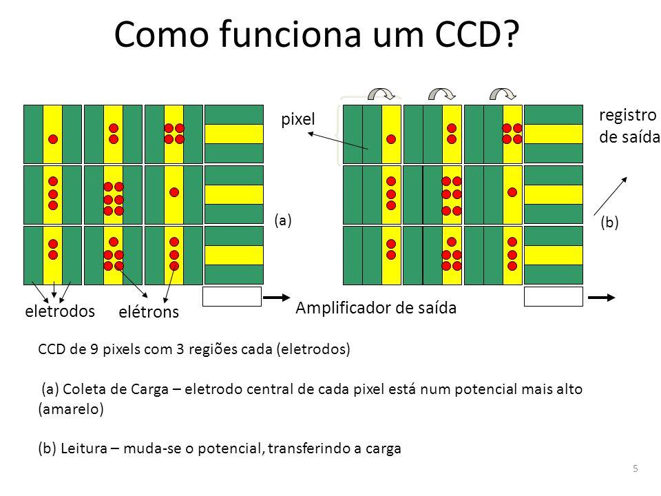 5 Amplificador de saída registro de saída pixel eletrodos elétrons (a) (b) Como funciona um CCD? CCD de 9 pixels com 3 regiões cada (eletrodos) (a) Co