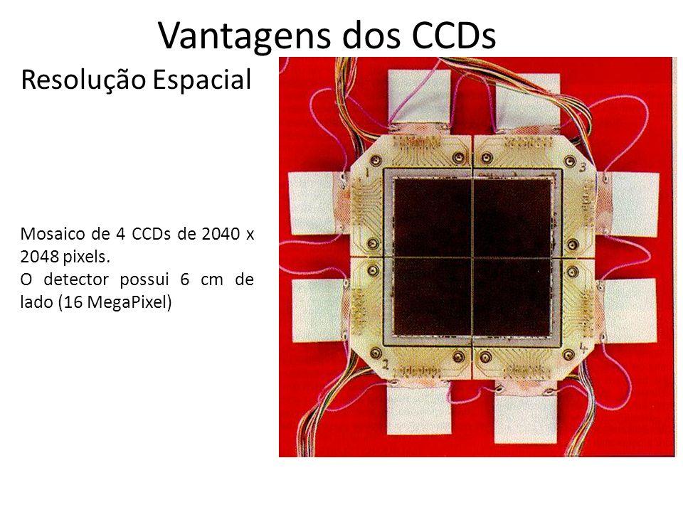 Vantagens dos CCDs Resolução Espacial Mosaico de 4 CCDs de 2040 x 2048 pixels. O detector possui 6 cm de lado (16 MegaPixel)