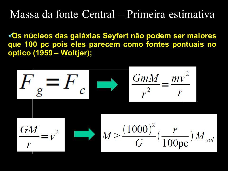 Massa da fonte Central – Primeira estimativa Os núcleos das galáxias Seyfert não podem ser maiores que 100 pc pois eles parecem como fontes pontuais n