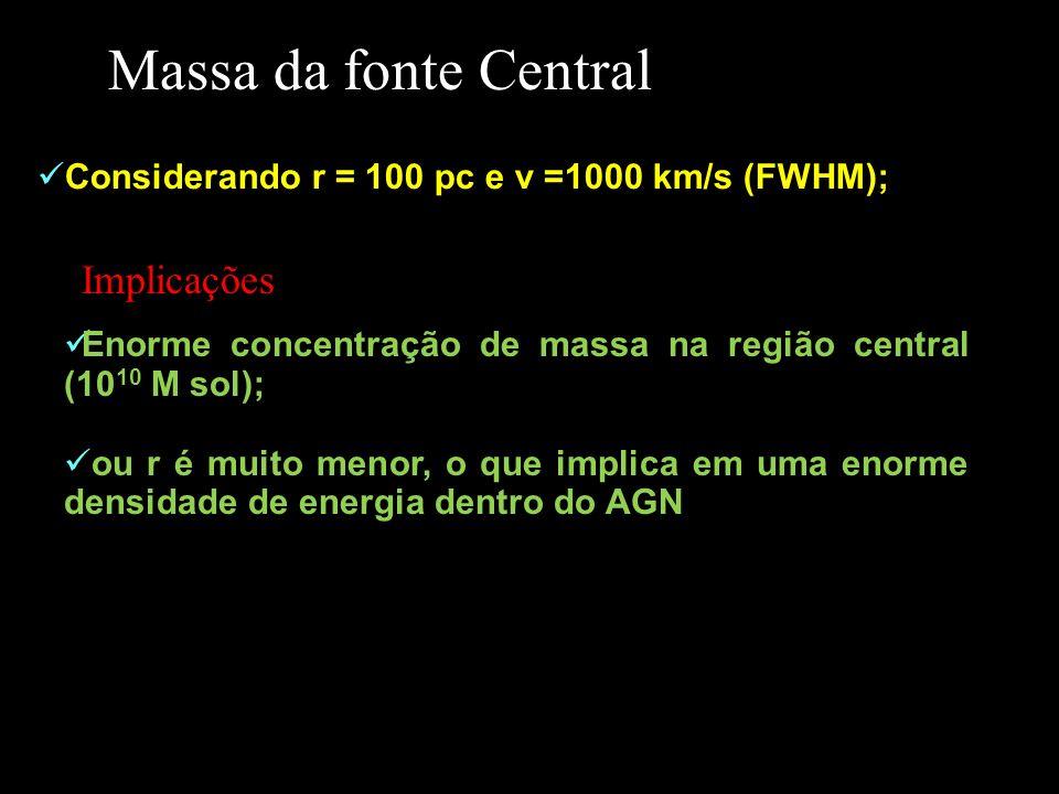 Massa da fonte Central Considerando r = 100 pc e v =1000 km/s (FWHM); Enorme concentração de massa na região central (10 10 M sol); ou r é muito menor