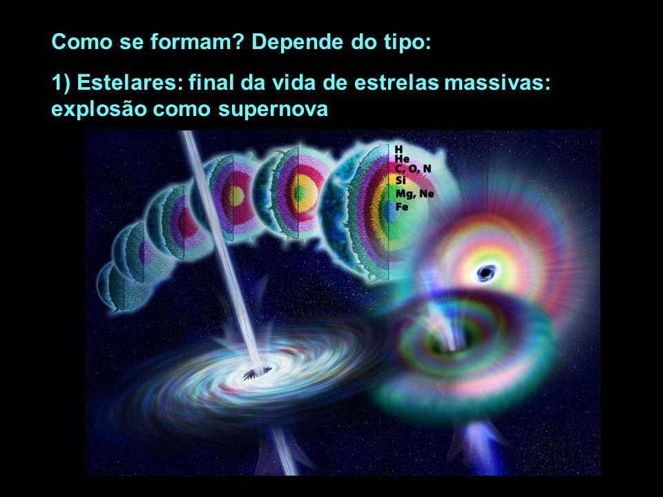Como se formam? Depende do tipo: 1) Estelares: final da vida de estrelas massivas: explosão como supernova