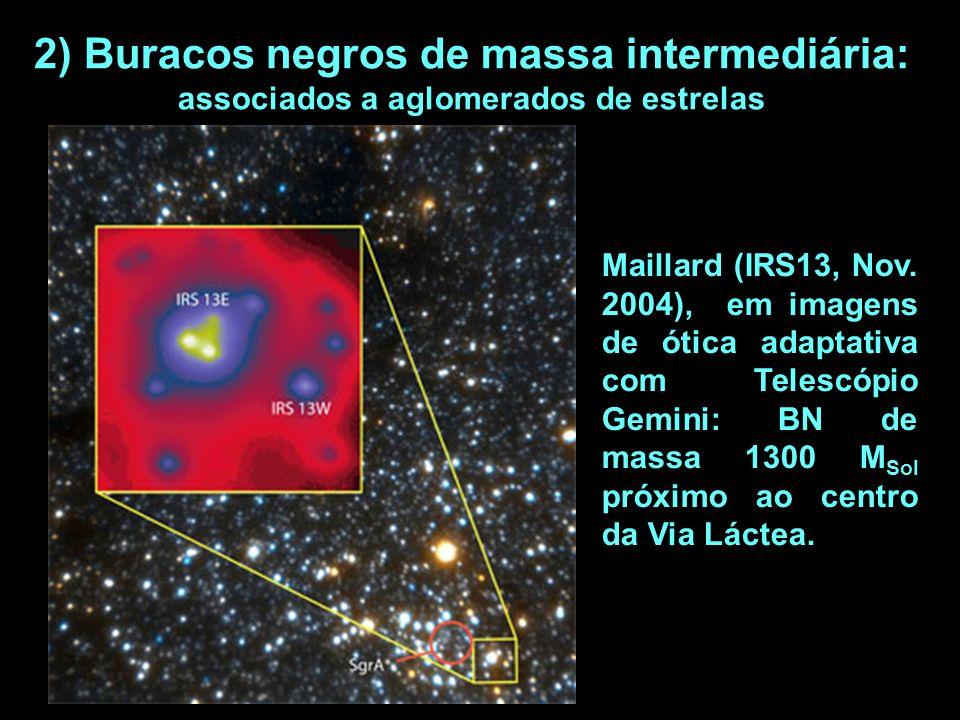 2) Buracos negros de massa intermediária: associados a aglomerados de estrelas Maillard (IRS13, Nov. 2004), em imagens de ótica adaptativa com Telescó