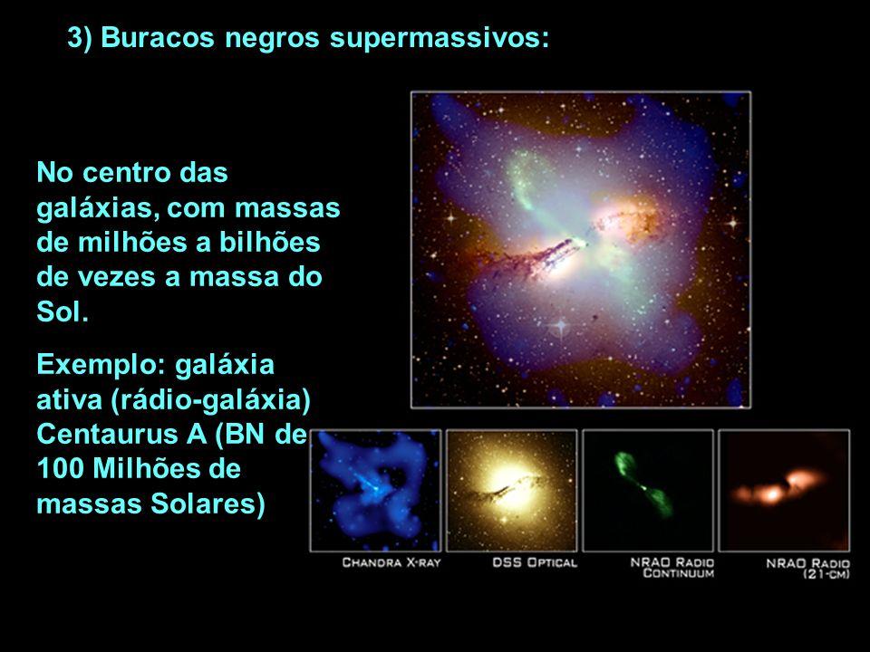 No centro das galáxias, com massas de milhões a bilhões de vezes a massa do Sol. Exemplo: galáxia ativa (rádio-galáxia) Centaurus A (BN de 100 Milhões
