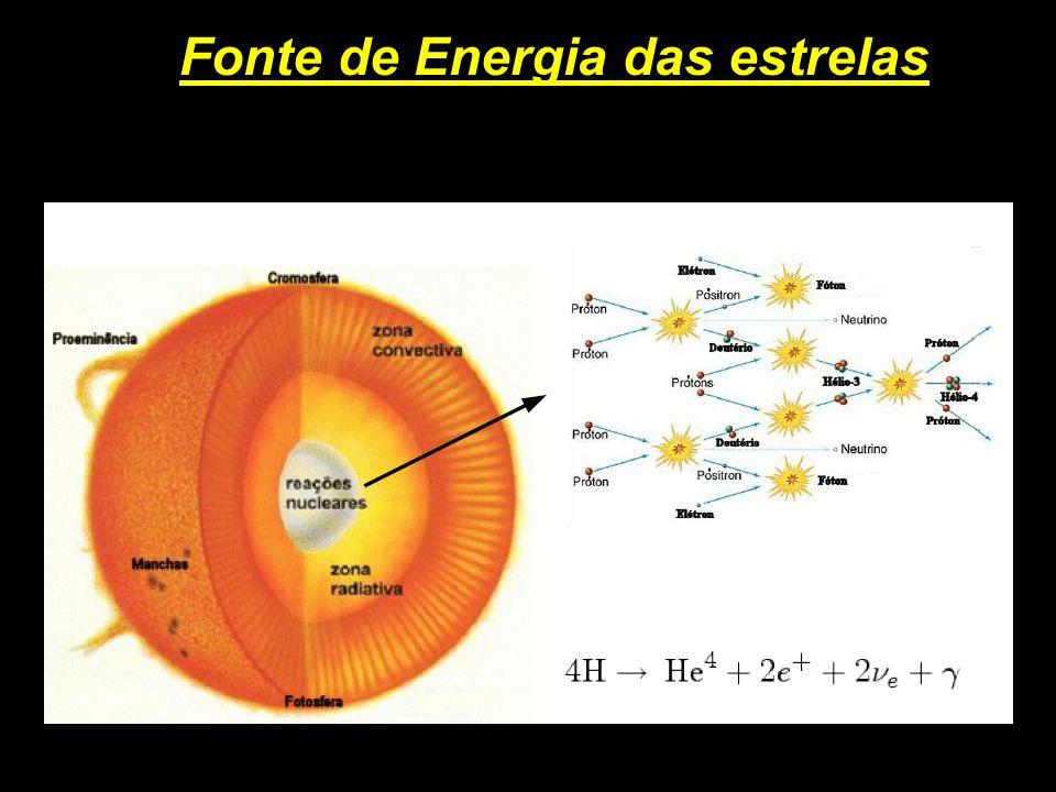 Fonte de Energia das estrelas