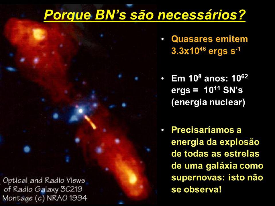 Quasares emitem 3.3x10 46 ergs s -1 Em 10 8 anos: 10 62 ergs = 10 11 SNs (energia nuclear) Precisaríamos a energia da explosão de todas as estrelas de