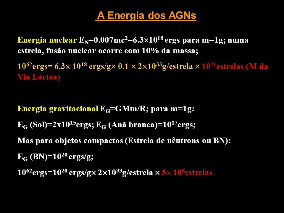 A Energia dos AGNs Energia nuclear E N =0.007mc 2 =6.3 10 18 ergs para m=1g; numa estrela, fusão nuclear ocorre com 10% da massa; 10 62 ergs= 6.3 10 1