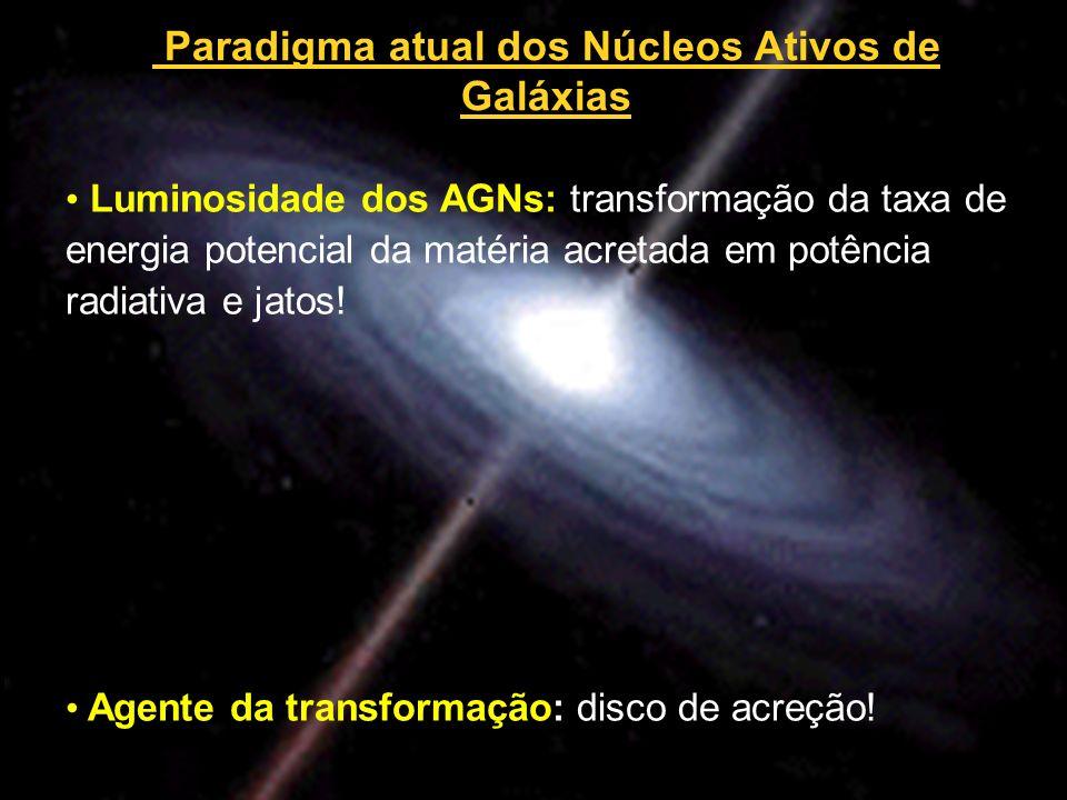 Paradigma atual dos Núcleos Ativos de Galáxias Luminosidade dos AGNs: transformação da taxa de energia potencial da matéria acretada em potência radia