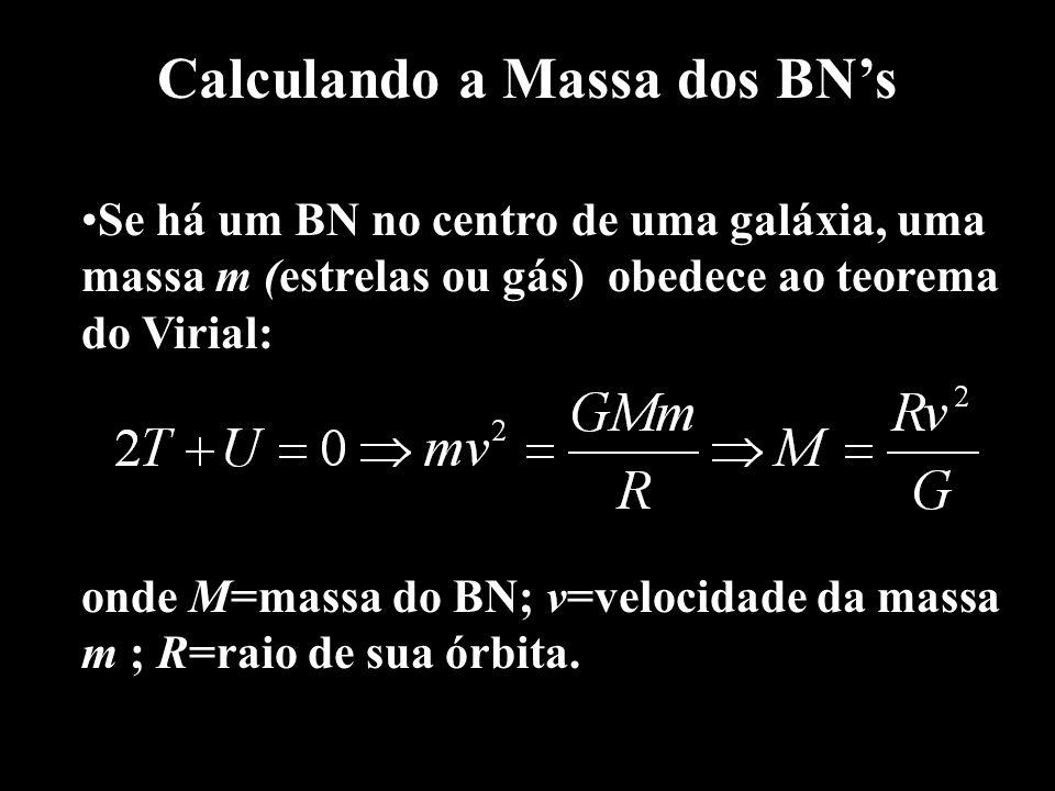 Calculando a Massa dos BNs Se há um BN no centro de uma galáxia, uma massa m (estrelas ou gás) obedece ao teorema do Virial: onde M=massa do BN; v=vel