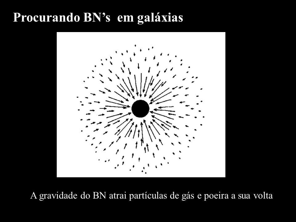 Procurando BNs em galáxias A gravidade do BN atrai partículas de gás e poeira a sua volta