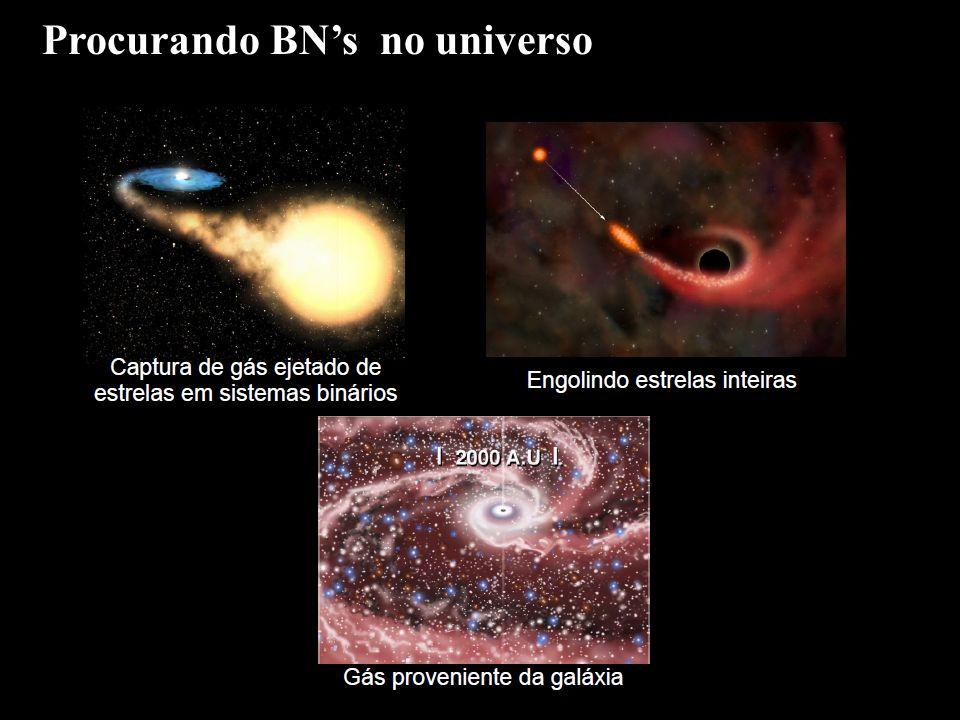 Procurando BNs no universo